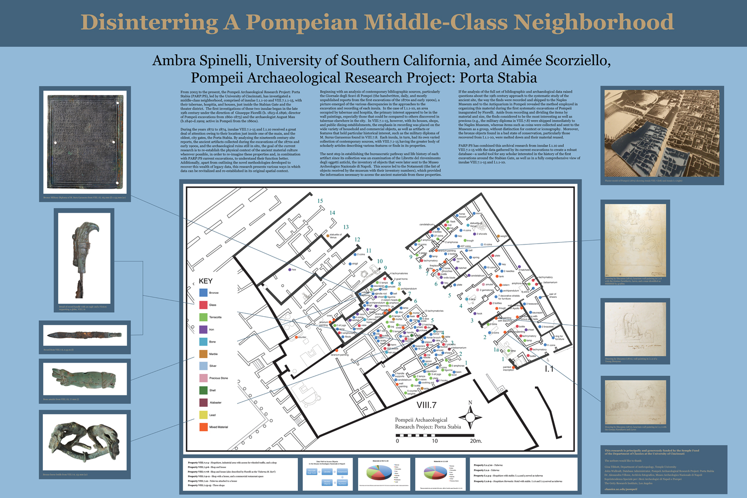 Disinterring a Pompeian Middle-Class Neighborhood by Ambra Spinelli,